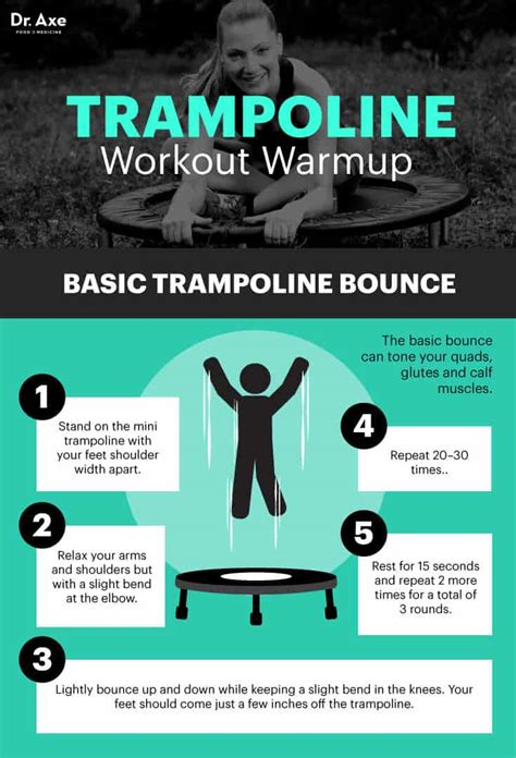 The Benefits of a Trampoline Workout and Rebounding - Dr