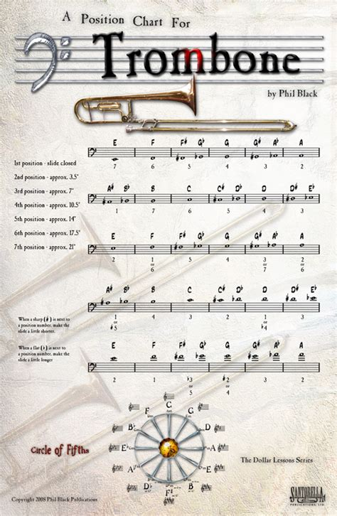 Fingering Charts for Band Instruments | Phil Black