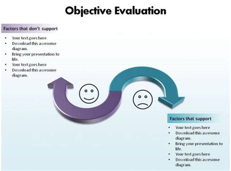 objective evaluation using smiley faces happy sad ppt
