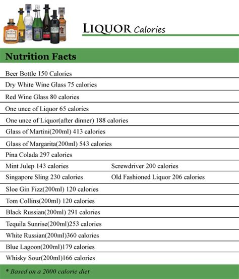 How Many Calories in Liquor - How Many Calories Counter